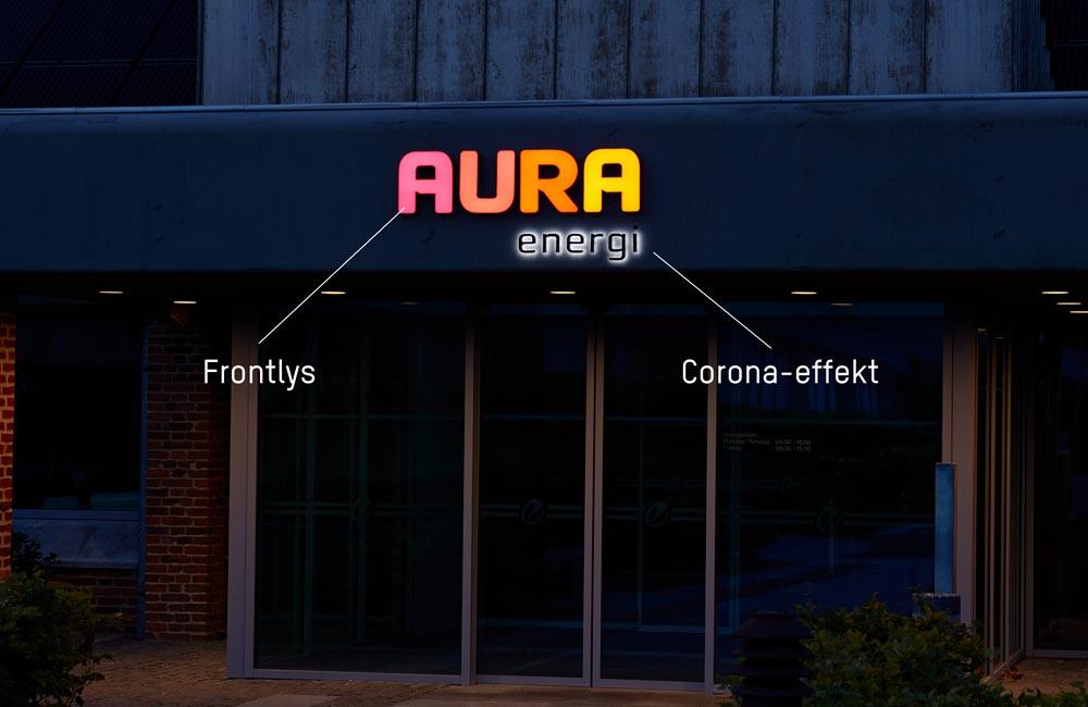 Aura Energi facadeskilt med forklaring